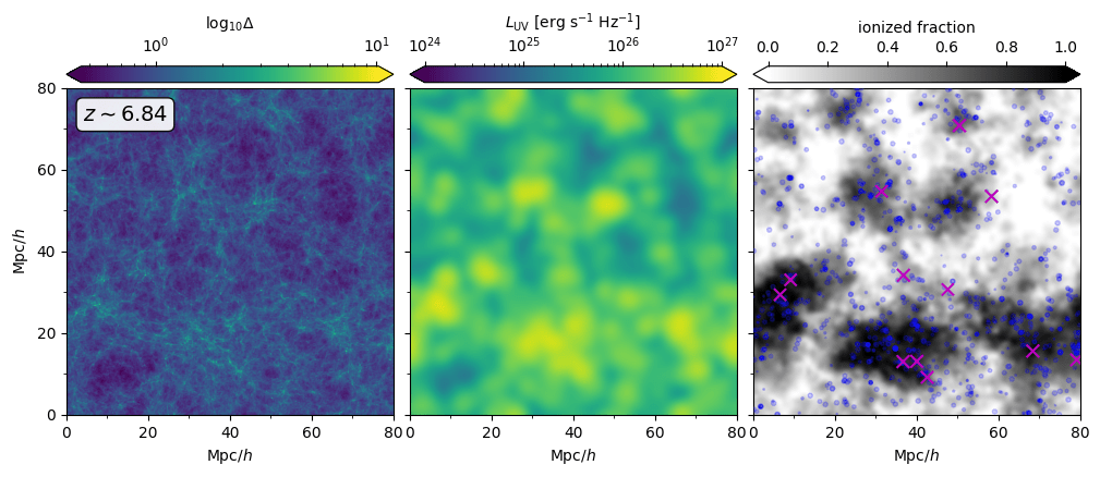 Bridges Simulations Uncover Shortcoming in Models of Early Universe